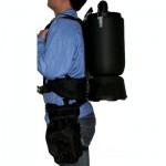 Battery powered Backpack